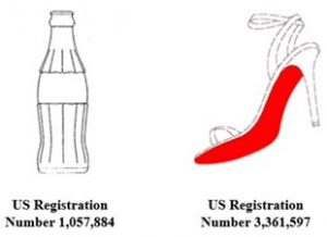 Coca-Cola Bottle and Louboutin Red-Sole